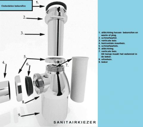 Beroemd Hoe monteer ik een sifon aan mijn wastafel? - Sanitairkiezer FA59